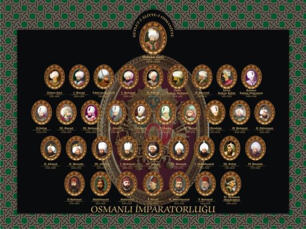 Osmanlı padşahlarının xobbiləri