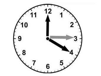 Saat niyə sağa doğru hərəkət edir?
